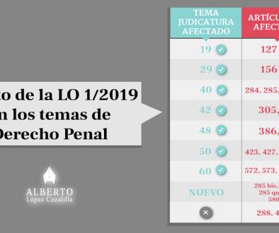 reforma del Código Penal LO 1/2019 y efectos en el temario de Jueces, Fiscales y Letrados de la Administración de Justicia